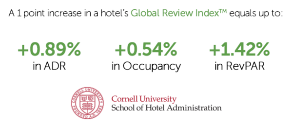 cornell-university-stats