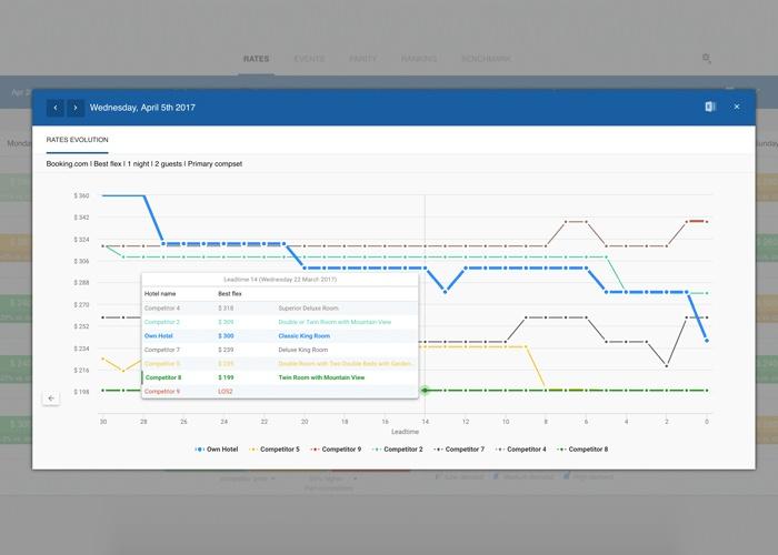 monitoring-rates-screenshot