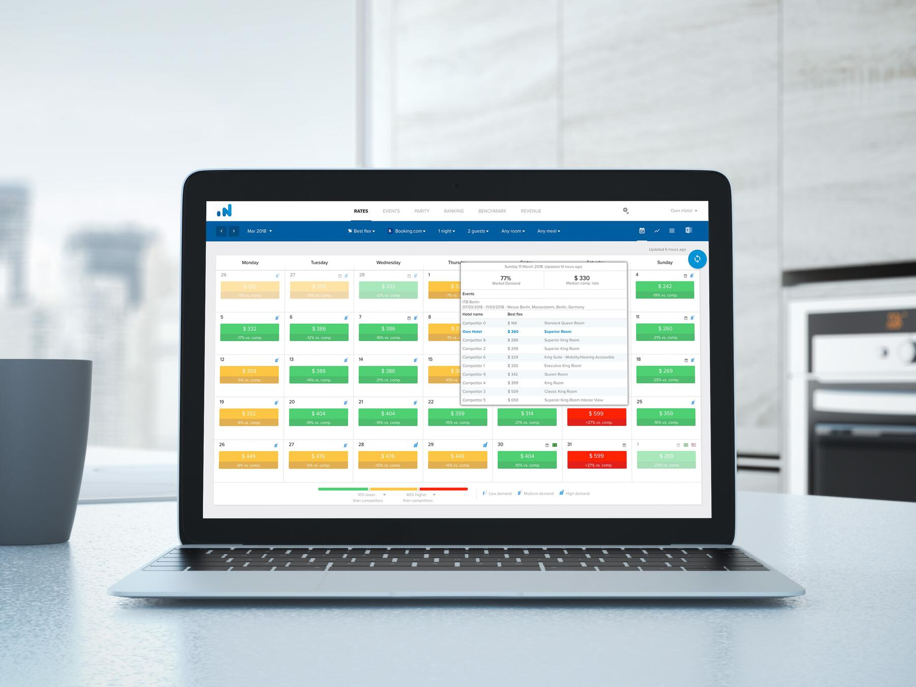Rate Insight Dashboard