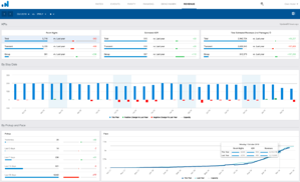 Revenue Insight Screenshot