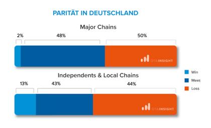 Parity-Germany-Blog-Webinar-Image