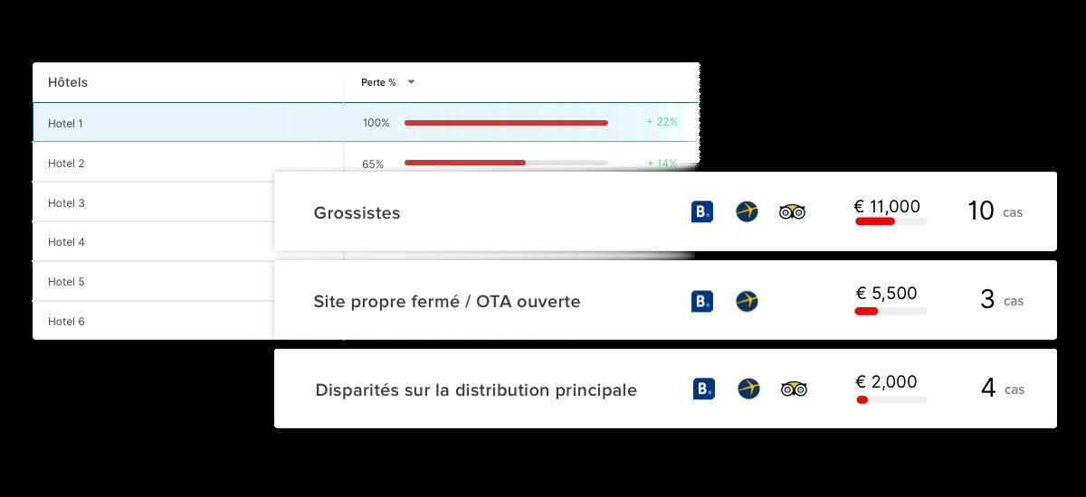 parity-insight-revenue-loss-fr