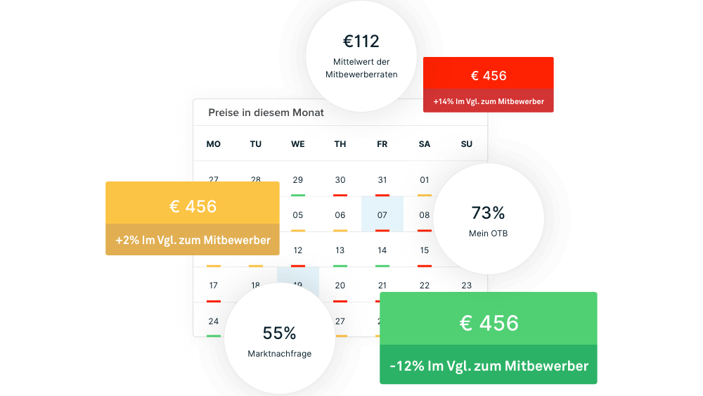 Rate-insight-dashboard-de