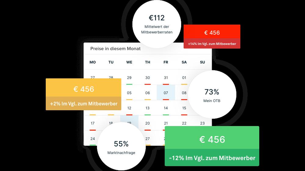 Rate-insight-dashboard-de