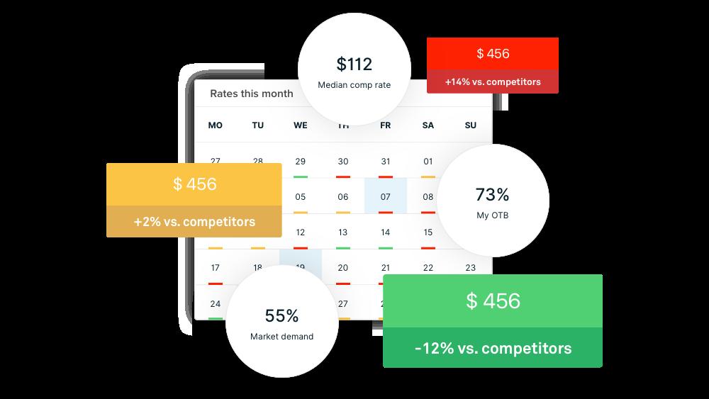 Rate-insight-dashboard-en