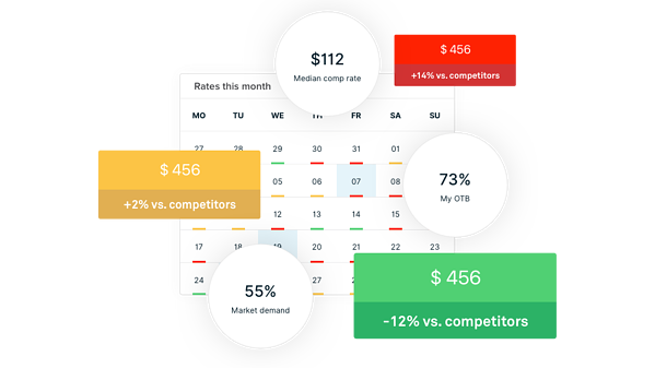 Rate-insight-dashboard-en