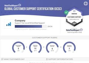 https://www.otainsight.com/hubfs/2020/Blogs-and-news-stories/Blogs-and-news-stories/htr-gcsc-certificate-featured.jpg