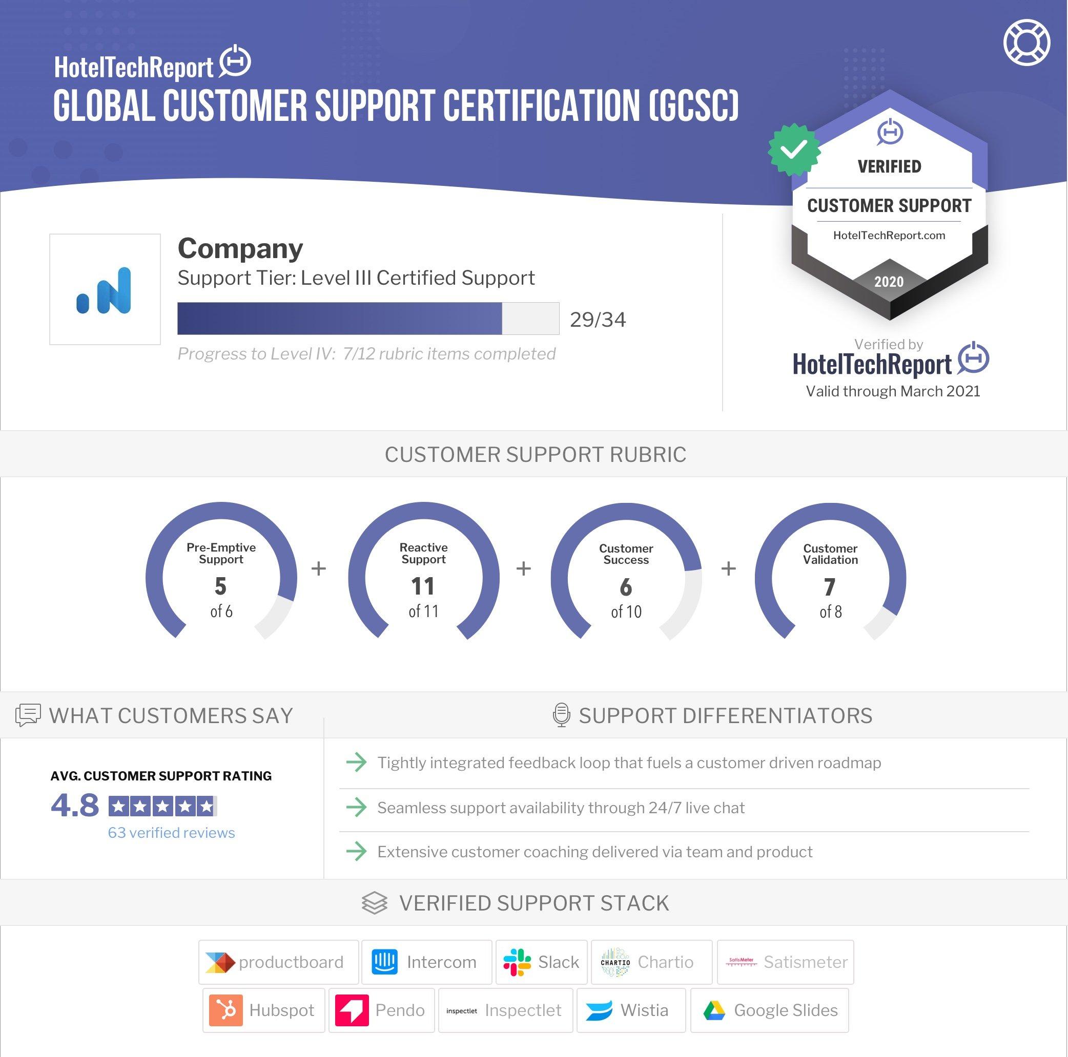 htr-gcsc-certificate