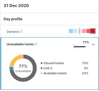 Key-West-Unhotels-2