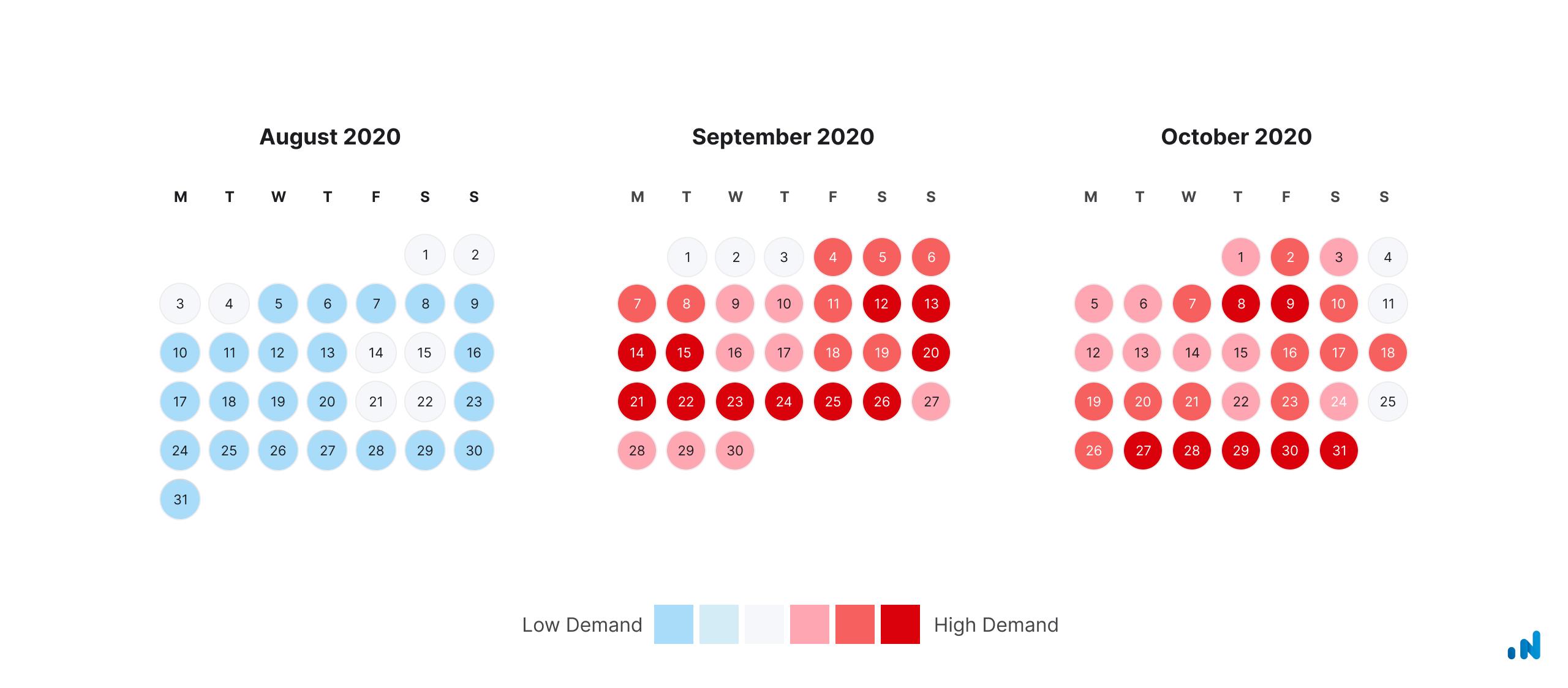 Demand-Calendar