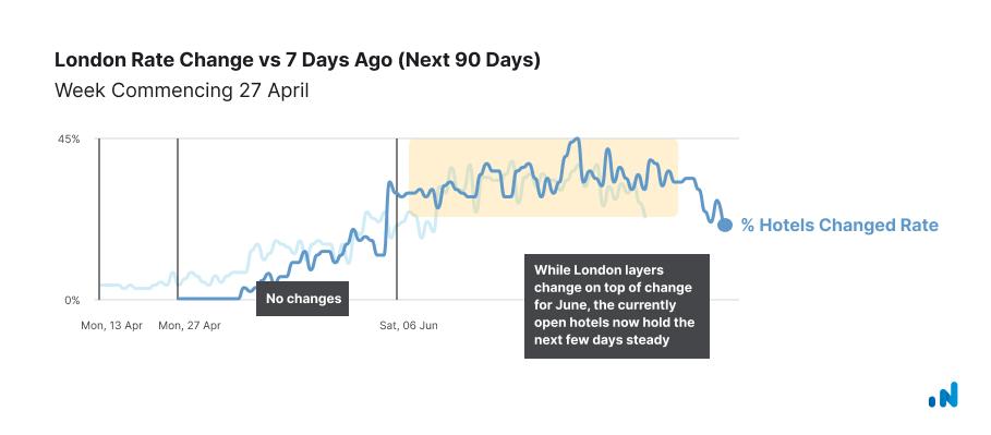 London-April-27-Graph-Minified