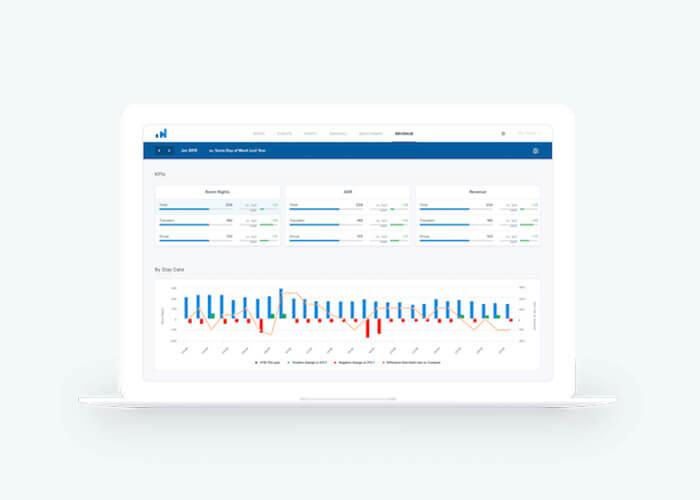 Home-Revenue-Insight