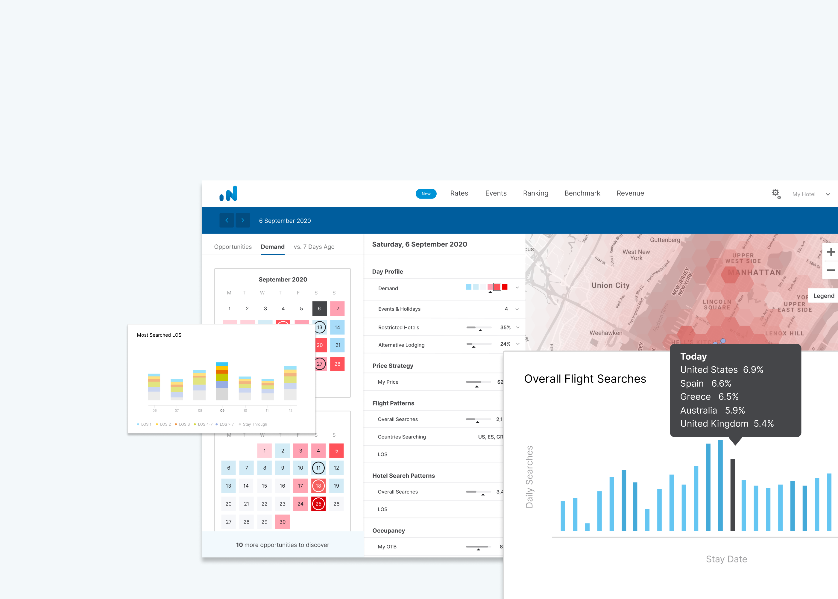 OTA Insight shapes the future of real-time market intelligence with Market Insight